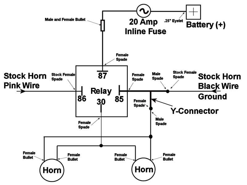 Horn Wiring Diagram With Relay : What relay to use for aftermarket horns old gen s